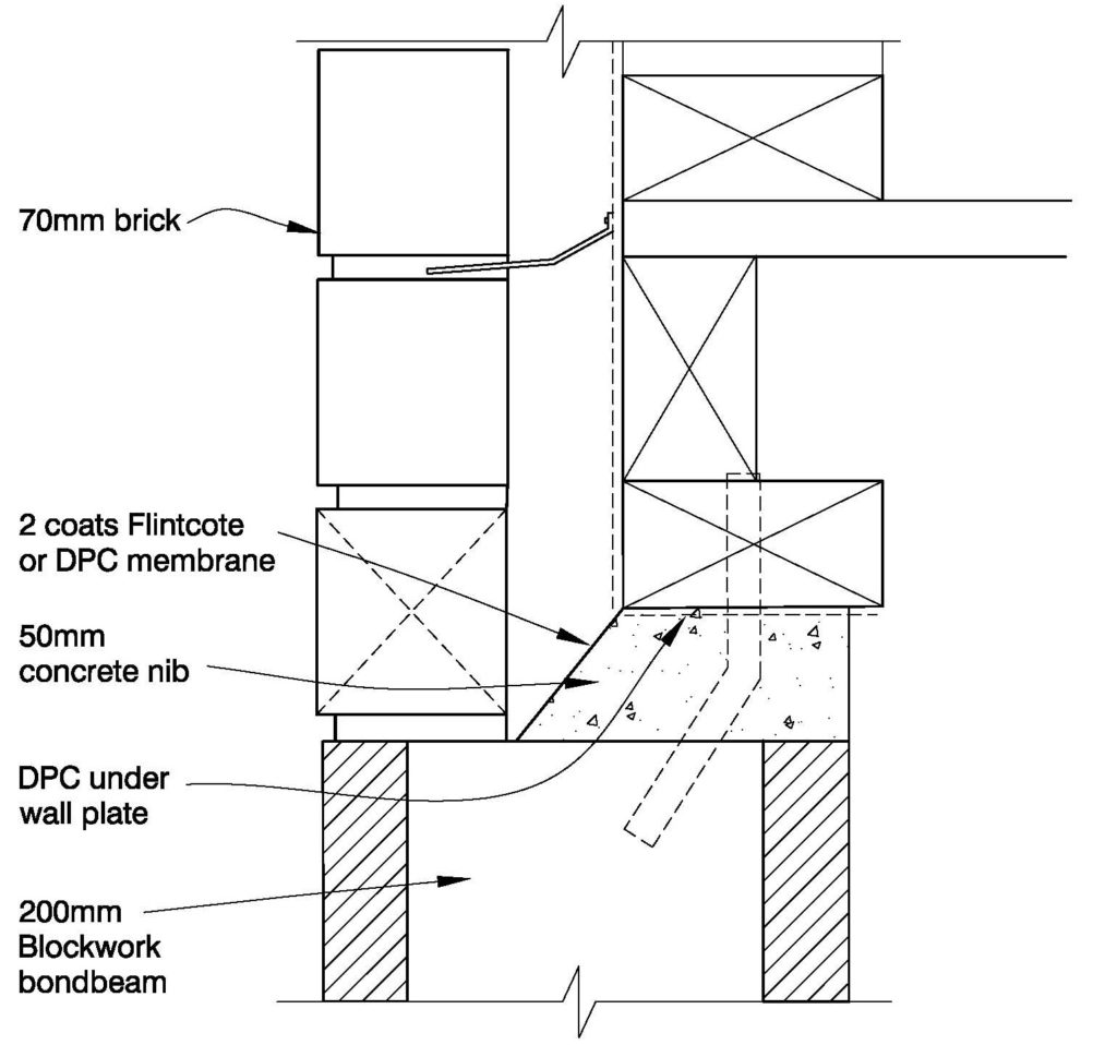 Clay Bricks – Timber Floor Option 2 - Single Level