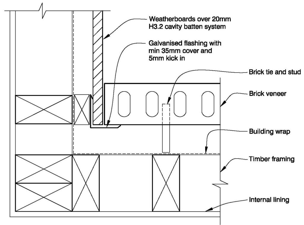 Clay Bricks – Weatherboard To Brick 90˚ Internal Corner