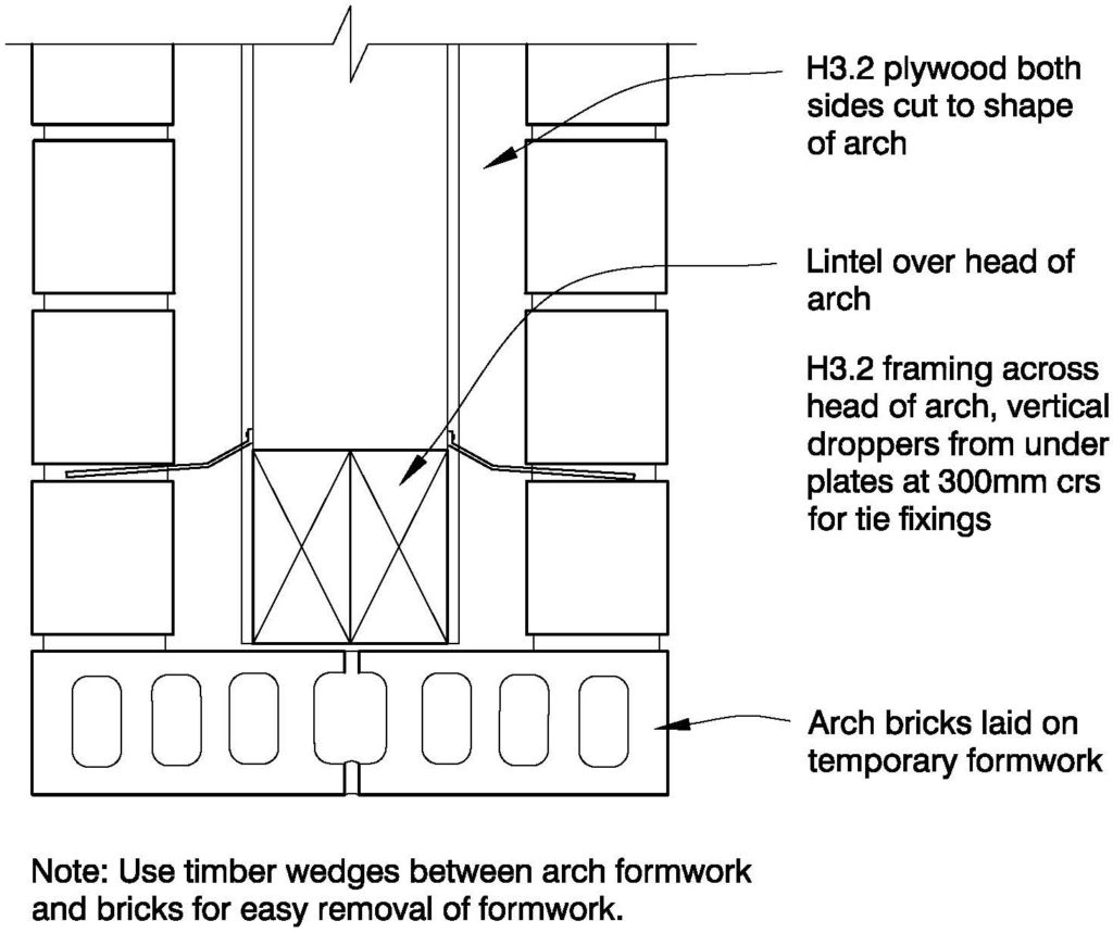 Clay Bricks – Head Of Arch Double Veneer using Formwork