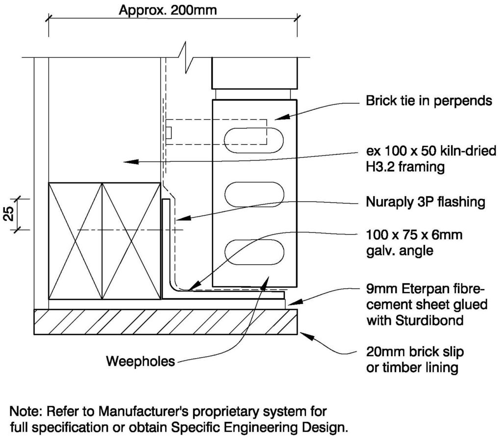 Clay Bricks – Veneer Over Openings Using Shelf Angles
