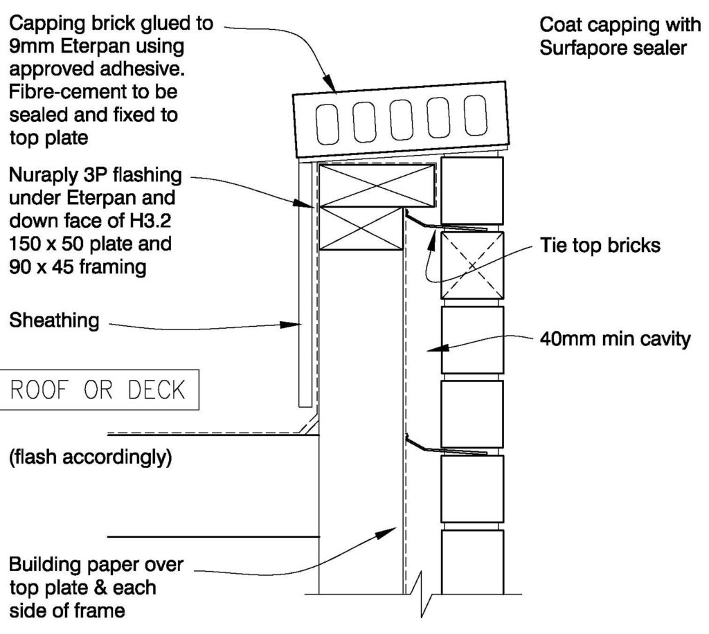 Clay Bricks – Parapet – External Veneer