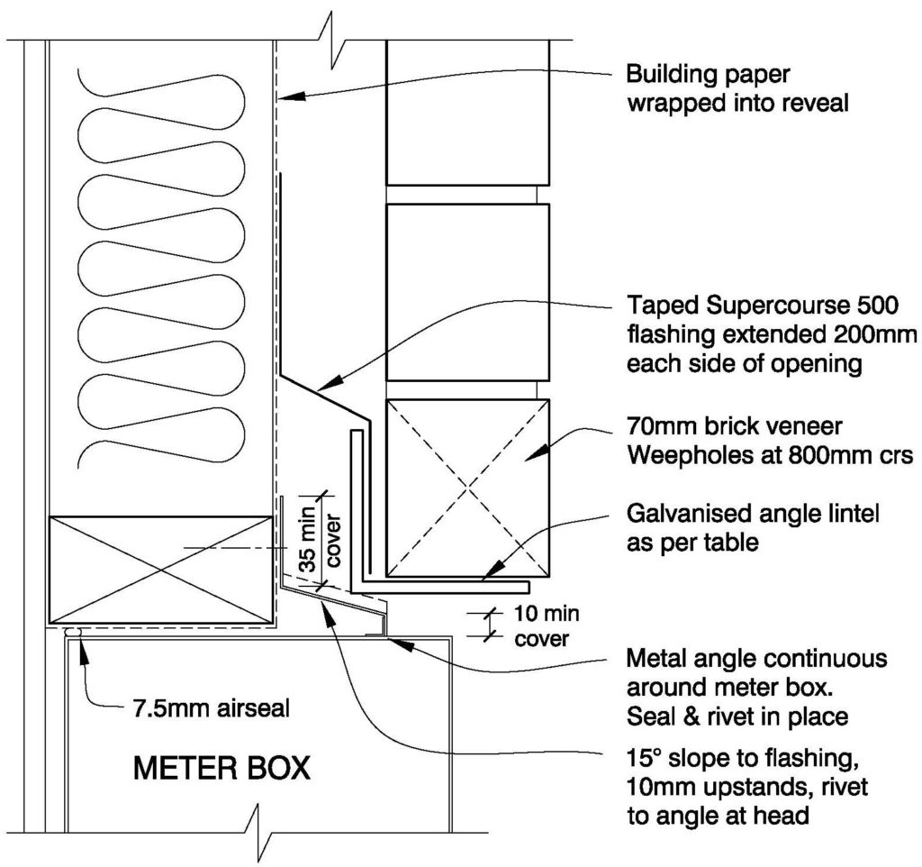 Clay Brick – Meter Box Head