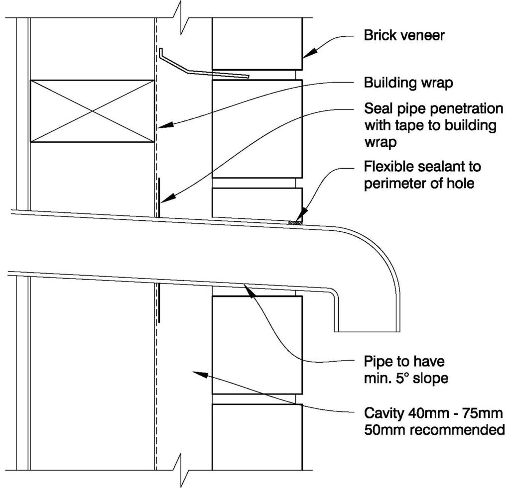 Clay Brick – Typical Pipe Penetration