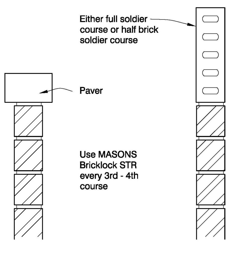 Clay Brick – Single Wall Capping Options