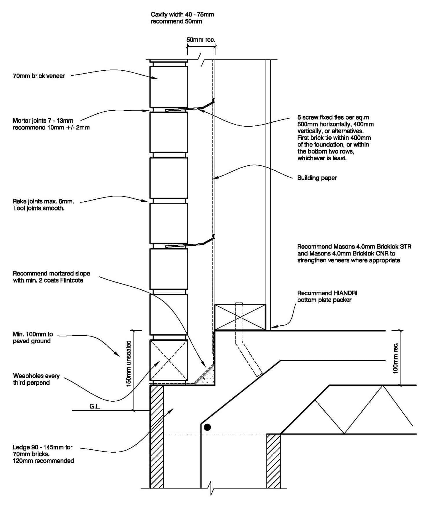 Clay Bricks – Standard Brick Veneer
