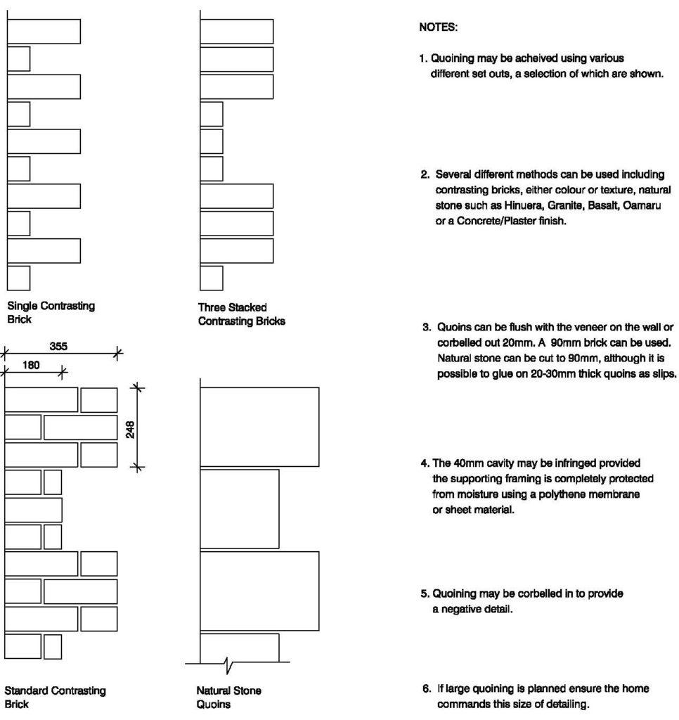 Clay Brick – Quoining Corner Detailing