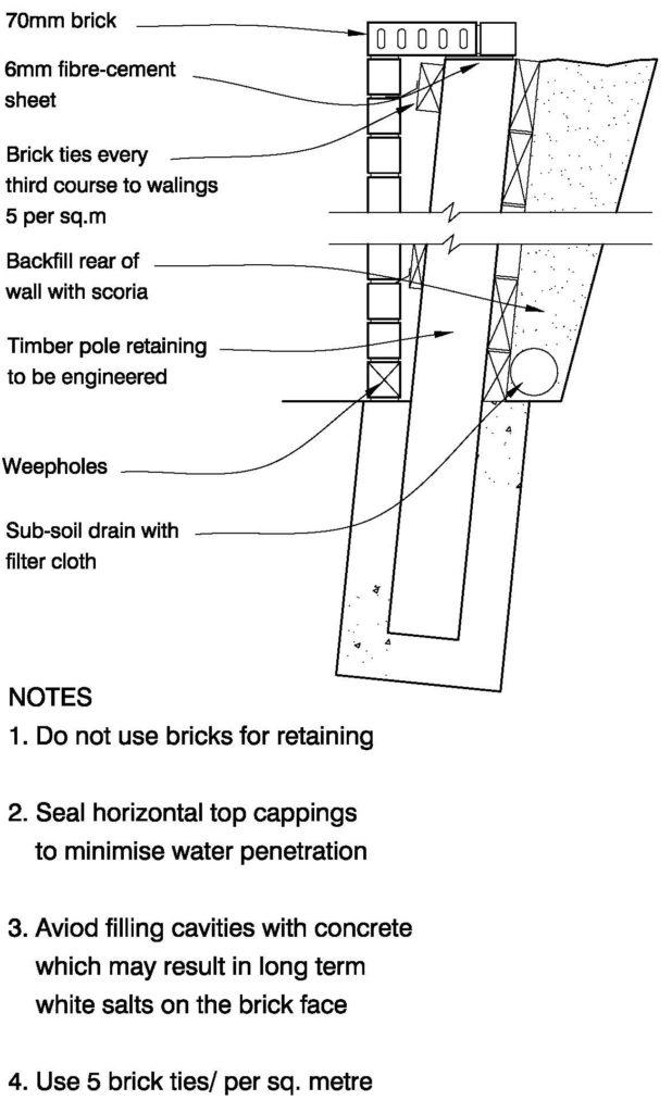 Clay Brick – Timber Retaining Wall