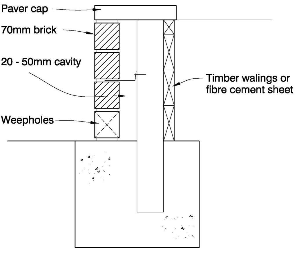 Clay Brick – Planter Box