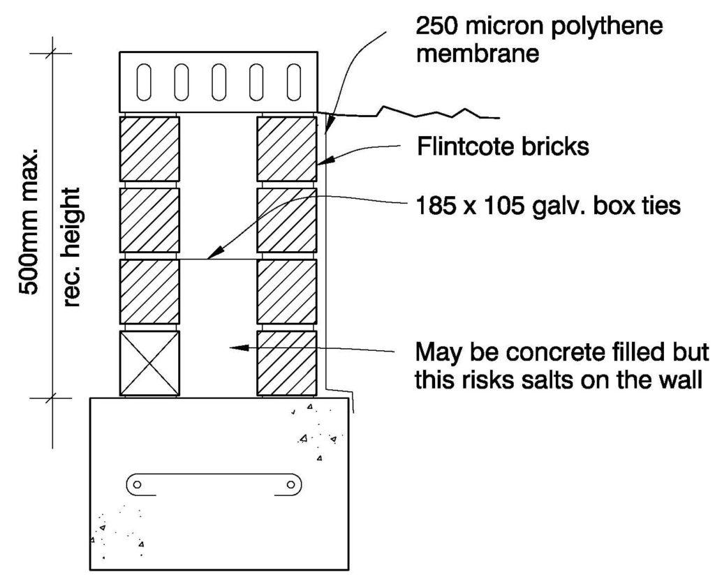 Clay Brick – Brick Edging