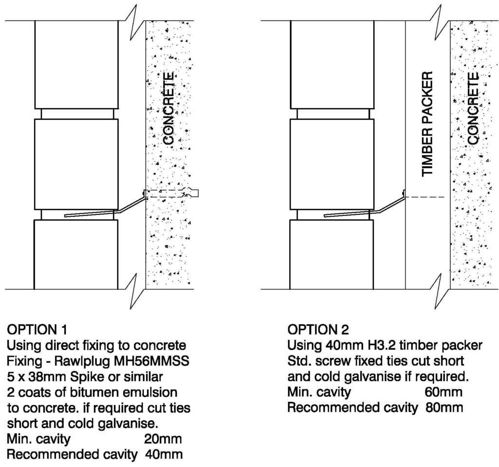 Clay Bricks – Brick Veneer On Concrete