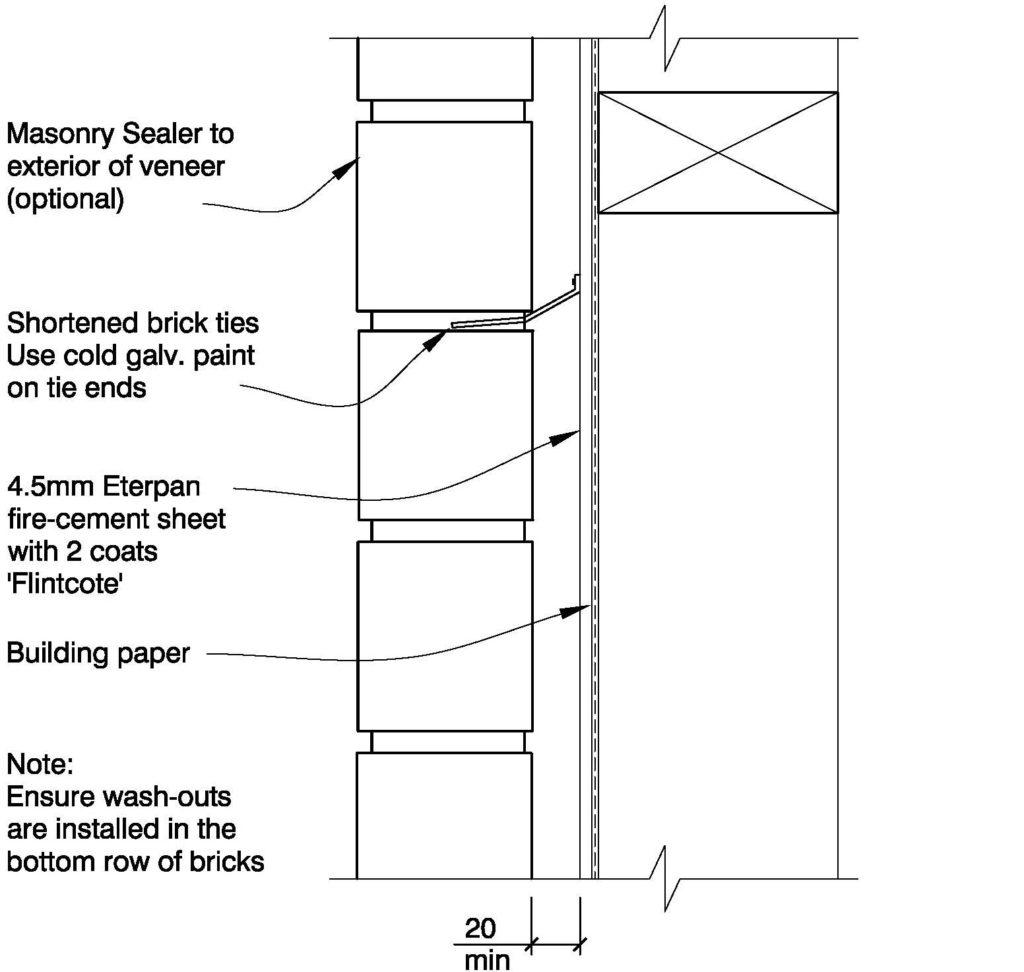 Clay Bricks – Alternative Cavity Solution Cavity Less Than 40mm