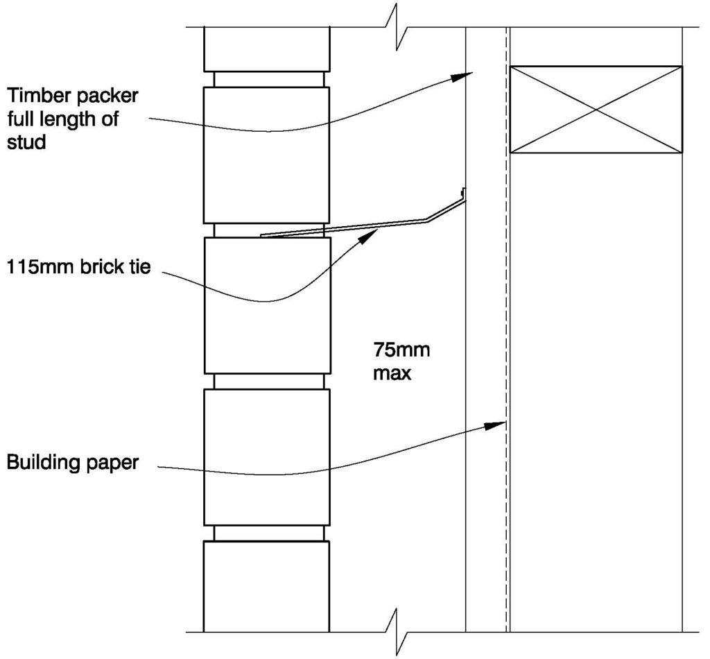 Clay Bricks – Alternative Cavity Solution Cavity Exceeding 75mm