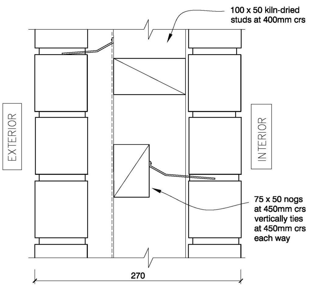 Clay Bricks – Double Sided Brick Option 2 External Walls Concrete Floor