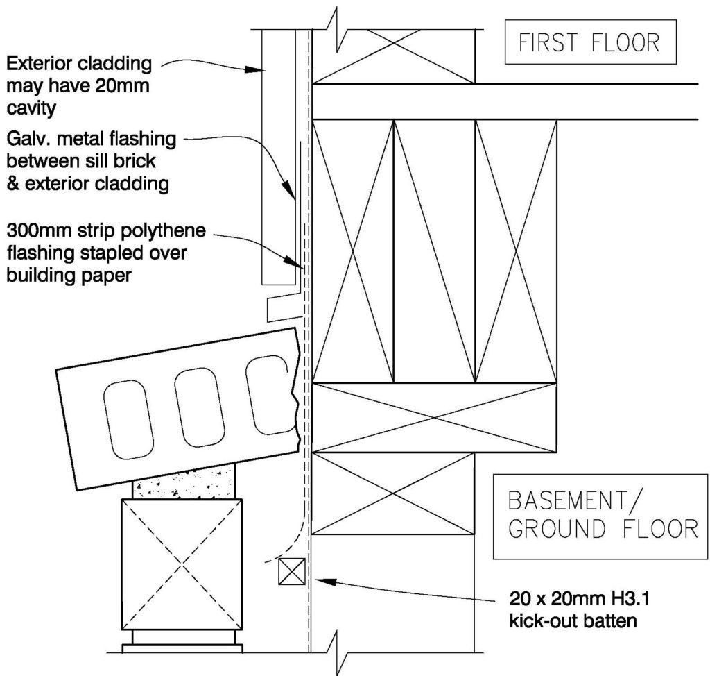 Clay Bricks – Two Storey Option 1 – Ground Floor Veneer