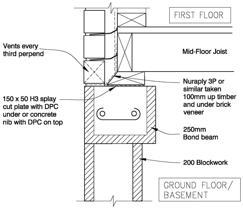 Clay Bricks – Timber Floor Mid-Floor 250 Bond Beam