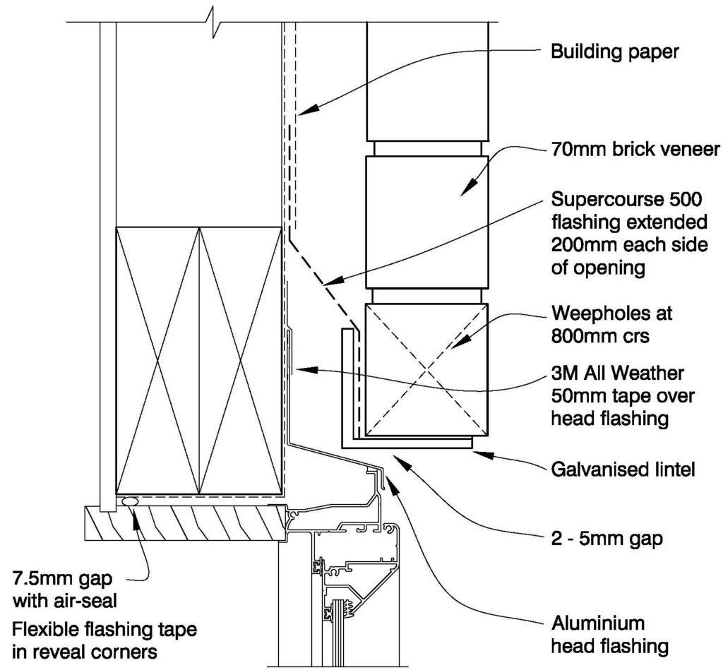 Clay Bricks – Window Head Aluminium