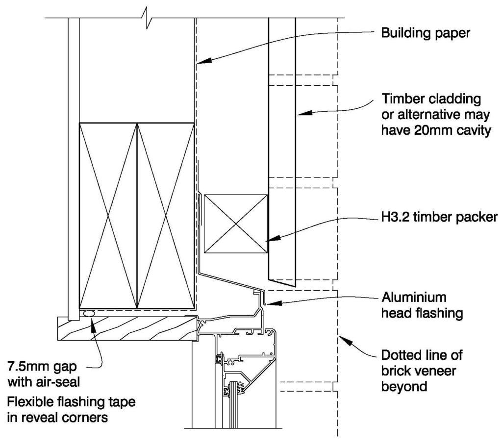 Clay Bricks – Window Head Aluminium Alternative Cladding Above