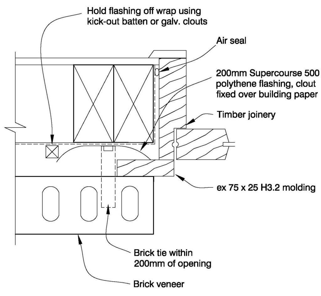 Clay Bricks – Window Jamb Timber