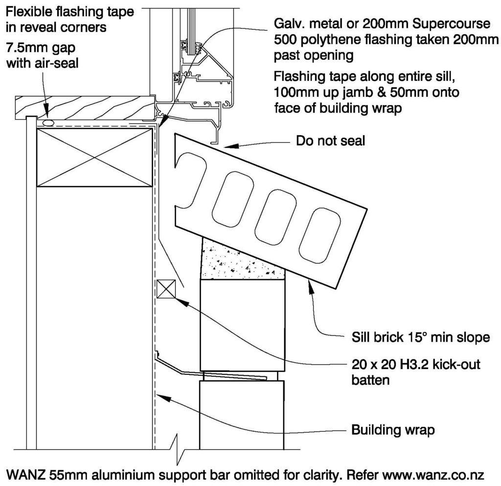 Clay Bricks – Window Sill Aluminium