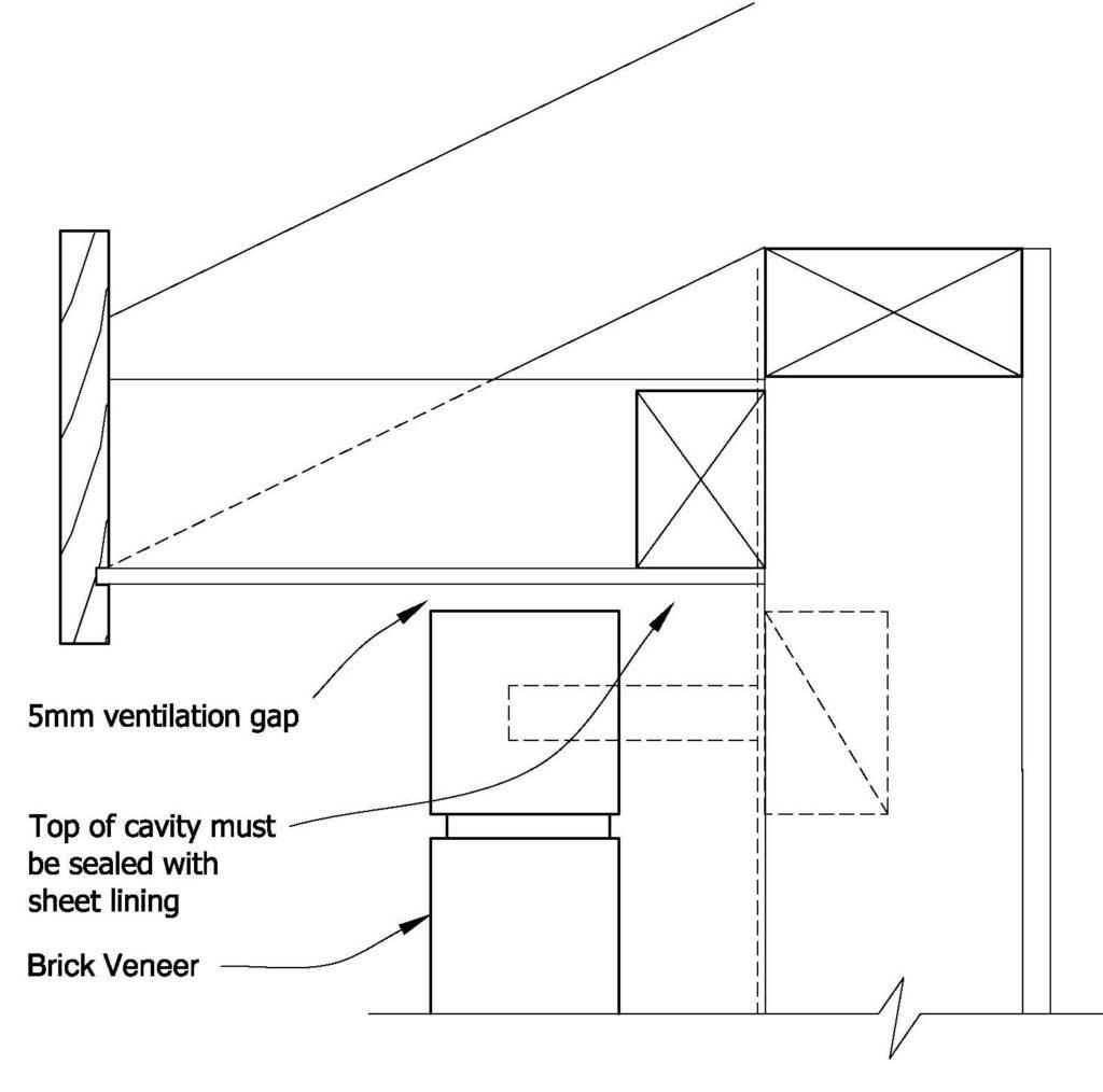 Clay Bricks – Flat Soffit