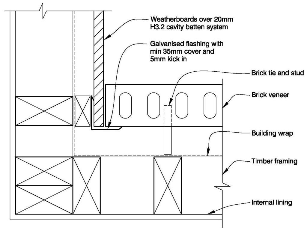 Clay Bricks – Weatherboard To Brick 90˚ Internal Corner