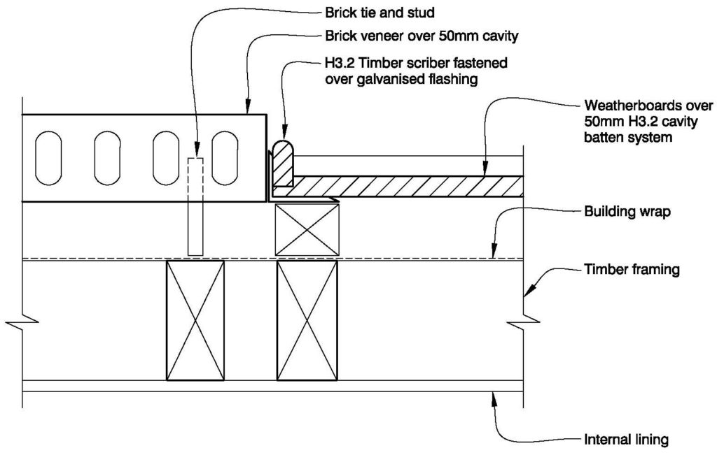 Clay Bricks – Weatherboard To Brick Parallel Junction