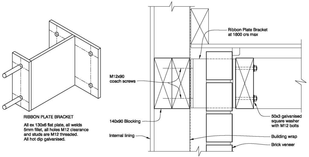 Clay Bricks – Pergola Fixing