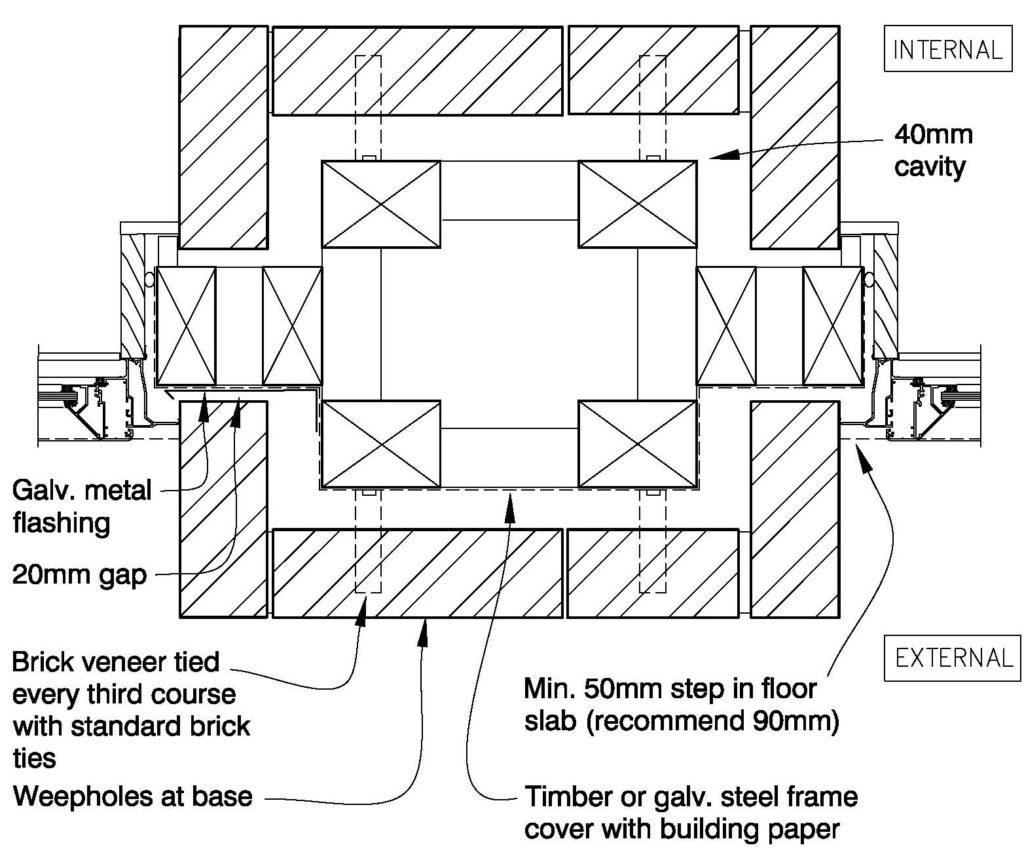 Clay Bricks – Brick Columns Between Joinery - Internal/External Feature