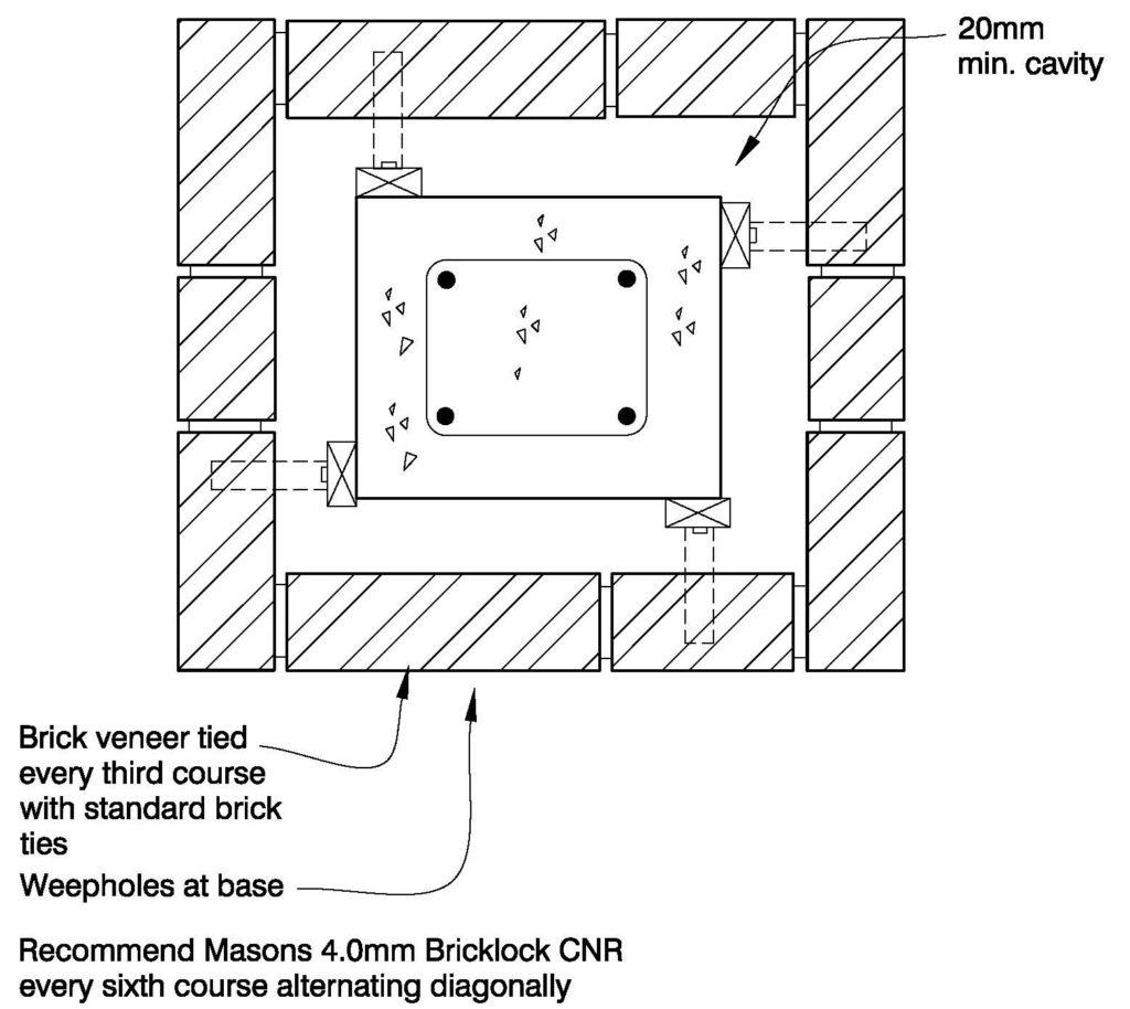 Clay Bricks – Reinforced Concrete/Concrete Block Column