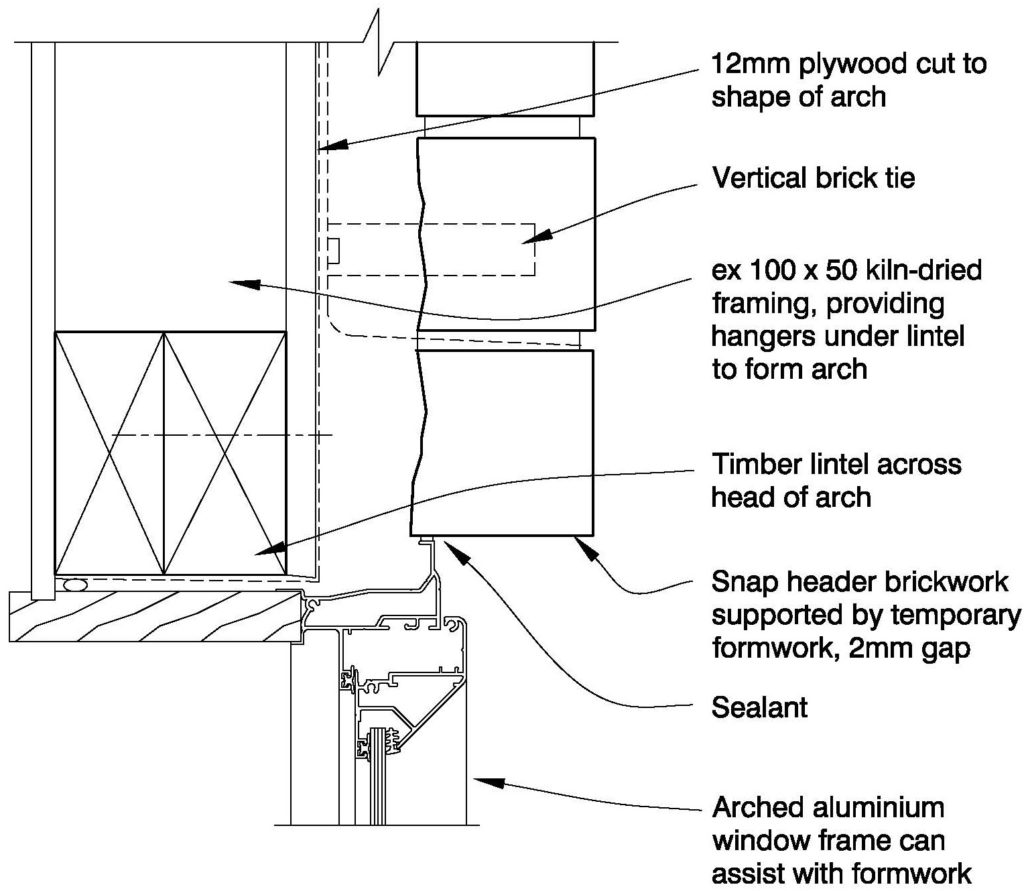 Clay Bricks – Head Of Arch Using Formwork