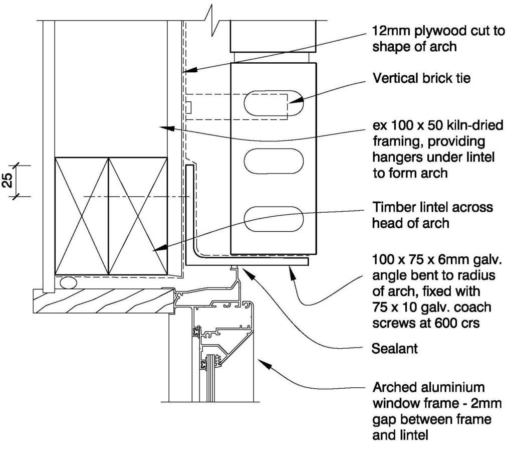 Clay Bricks – Head Of Arch Brick Veneer using angle