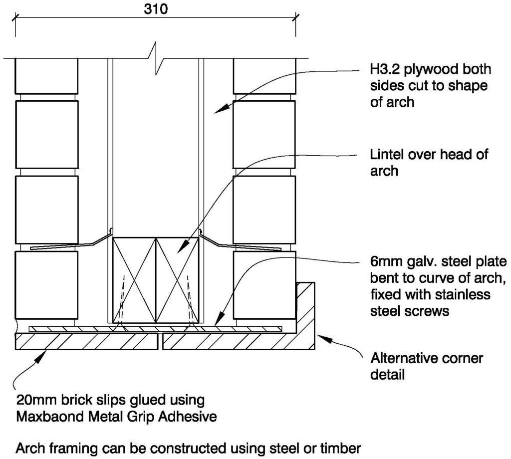 Clay Bricks – Head Of Arch Veneer and slips