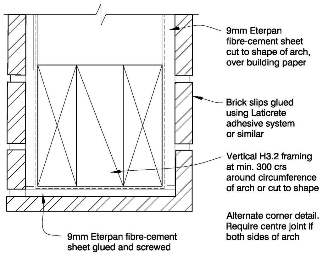 Clay Bricks – Head Of Arch Brick Slips