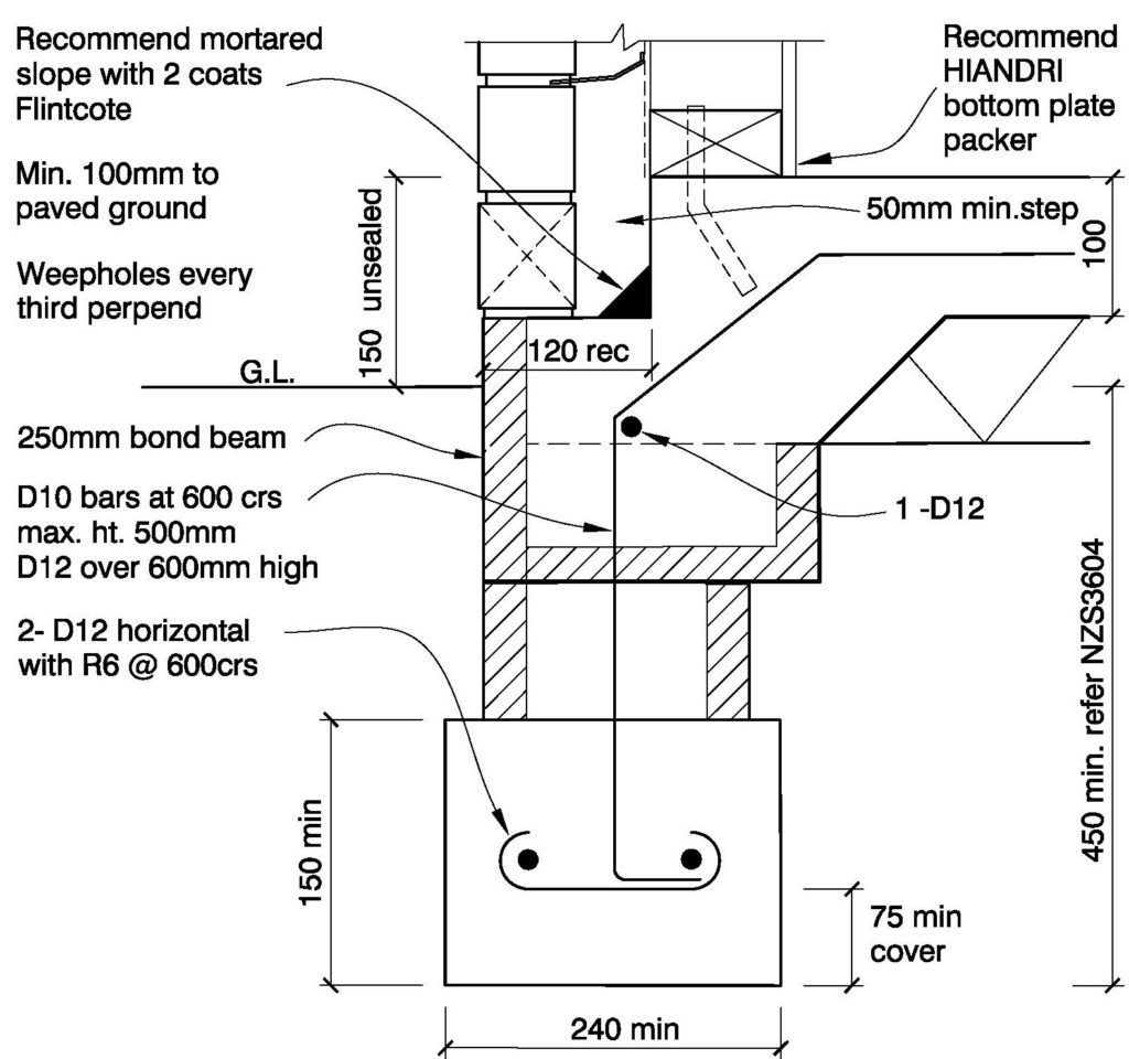 Clay Bricks – Concrete Slab & Foundation Option 1 Required for 1 & 2 Storey