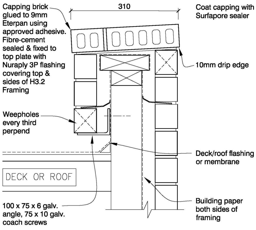 Clay Bricks – Parapet Detail – Full Brick/Double Cavity/Shelf Angle
