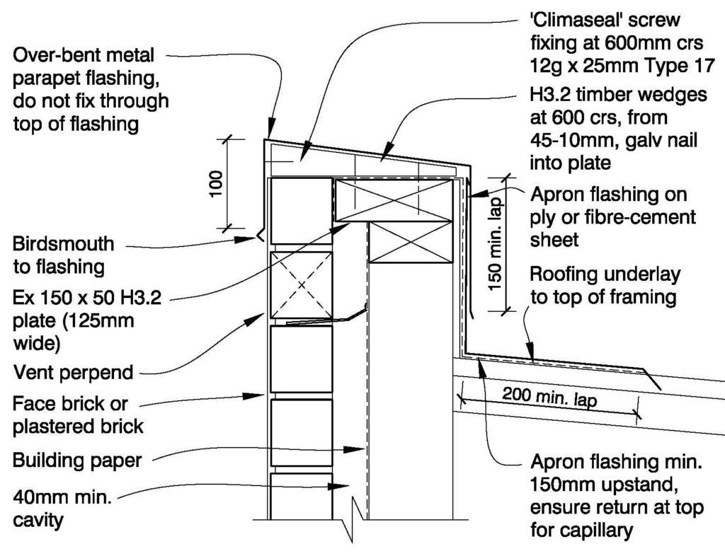 Clay Brick – Parapet Metal Capping