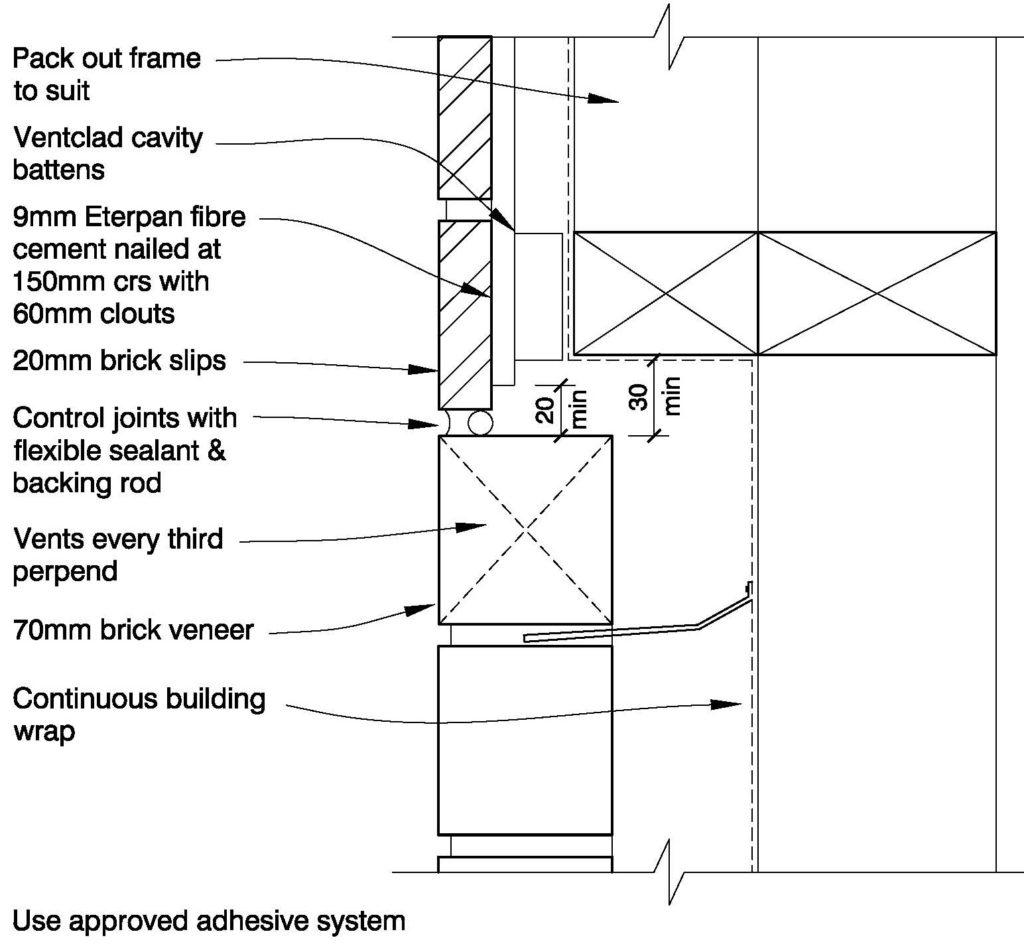 Clay Brick – Brick Slips Eterpan Section detail