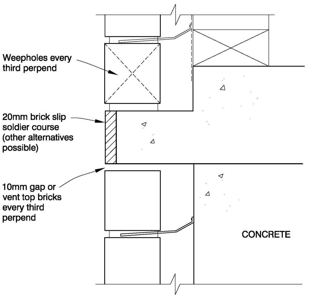 Clay Brick – Two Storey Veneer Option 1 Concrete Mid-Floor