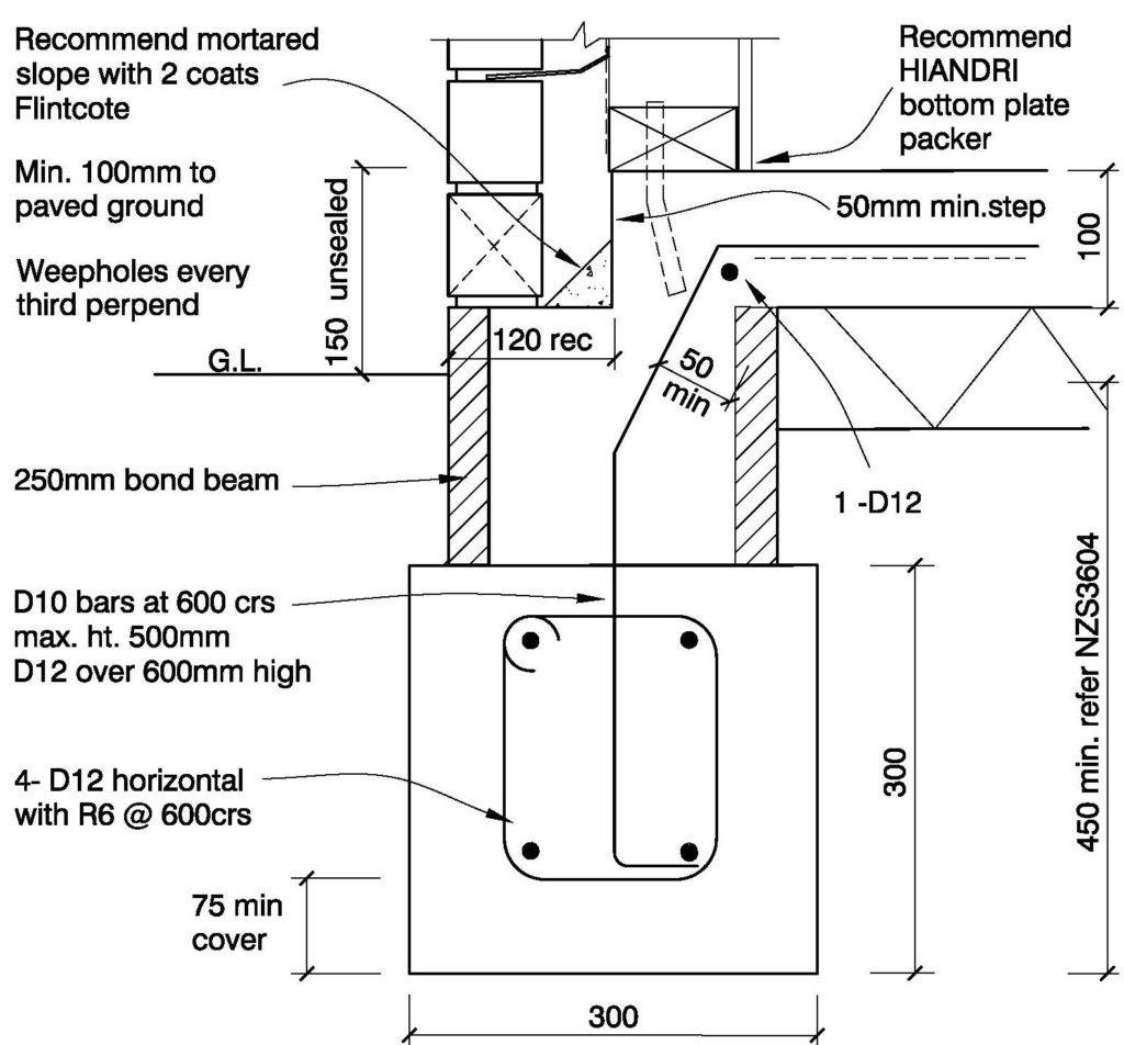 Clay Bricks – Concrete Slab & Foundation Option 1 Standard Detail