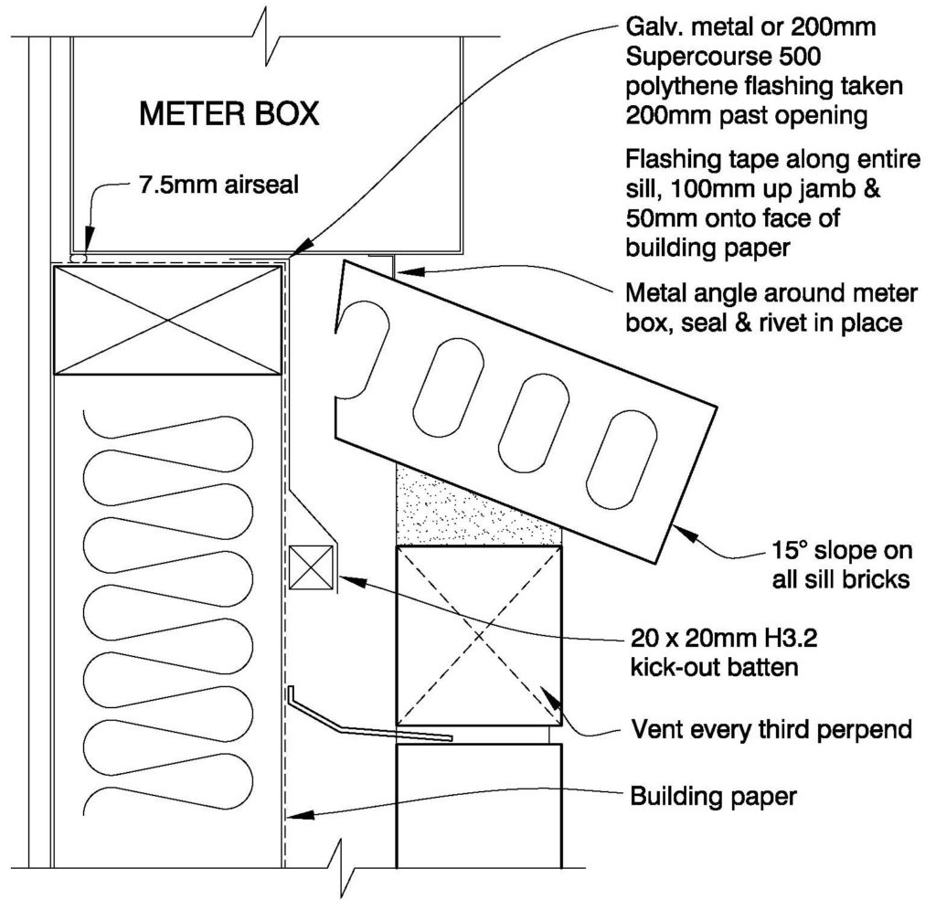 Clay Brick – Meter Box Sill