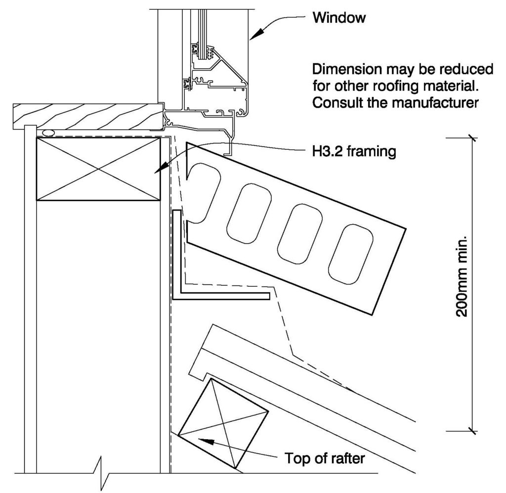 Clay Brick – Shelf Angle Under Window Concrete Tile