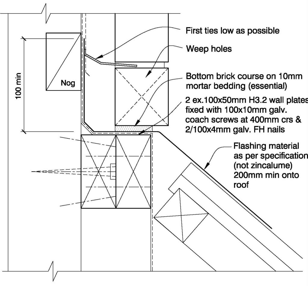 Clay Brick – Top of roof slope