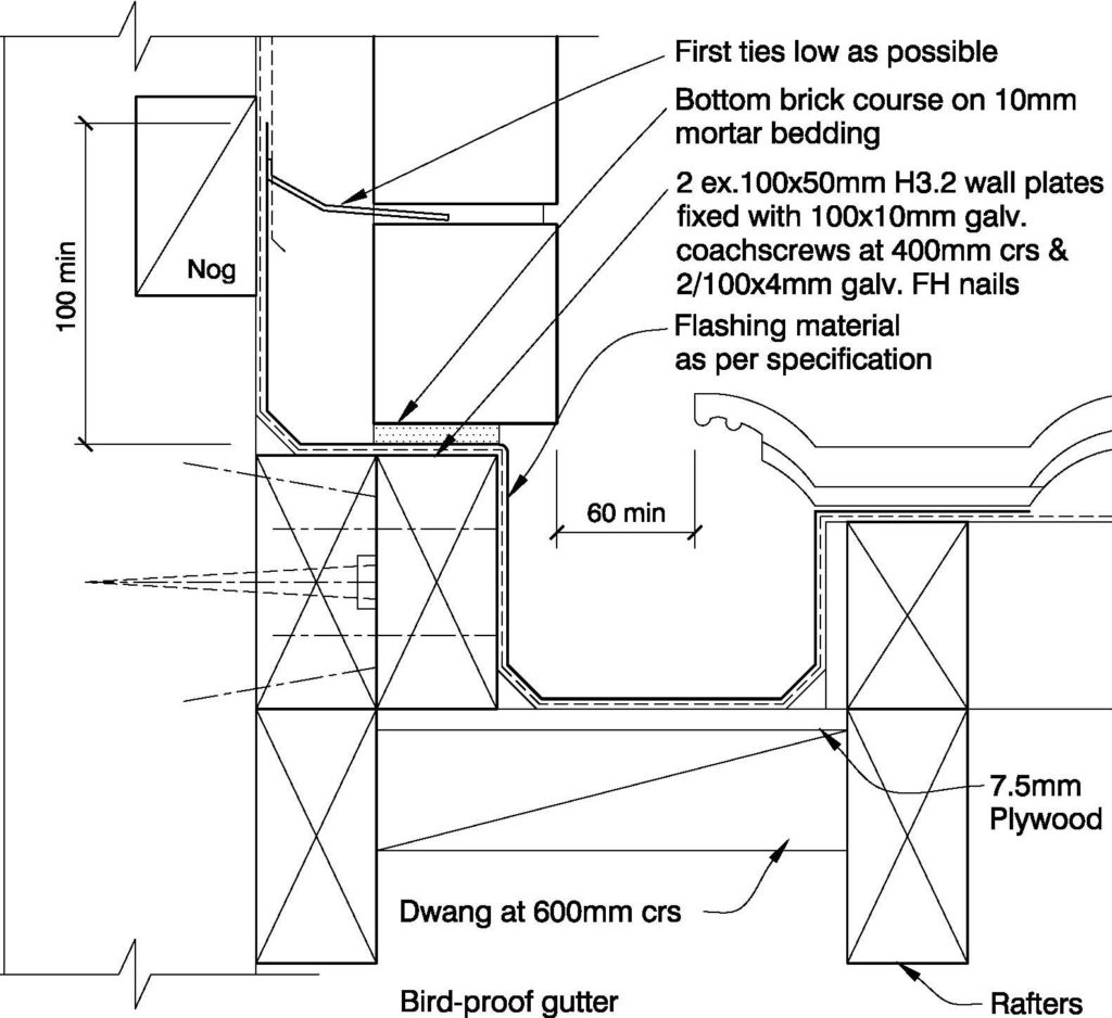 Clay Brick – Wall at side of roof slope