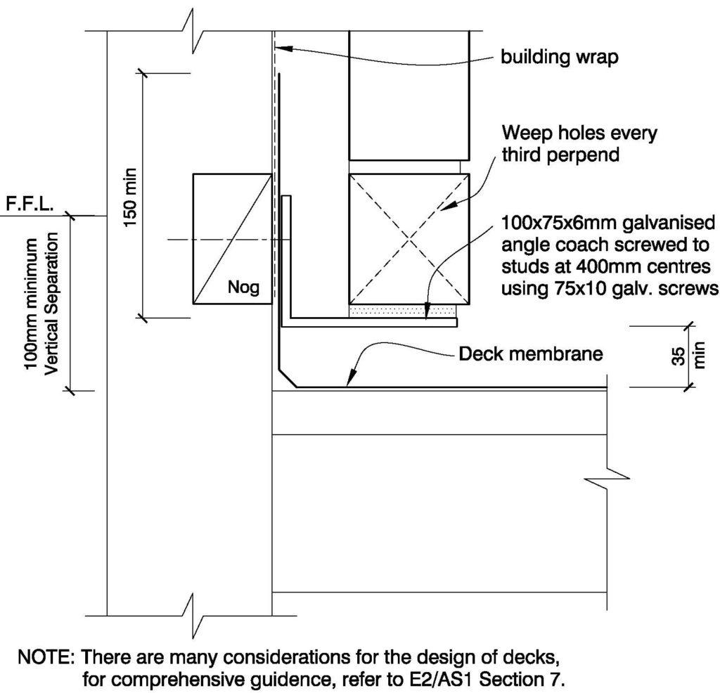 Clay Brick – Enclosed Deck