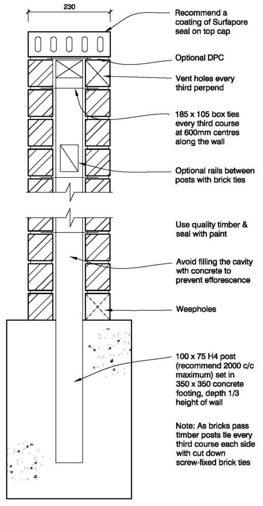 Clay Brick – Cavity Wall High Wind Area