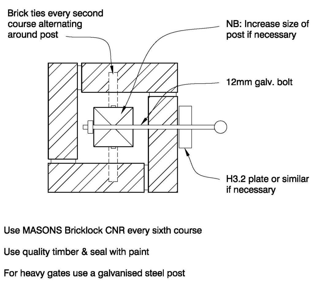 Clay Brick – Brick Column Typical Gate Post