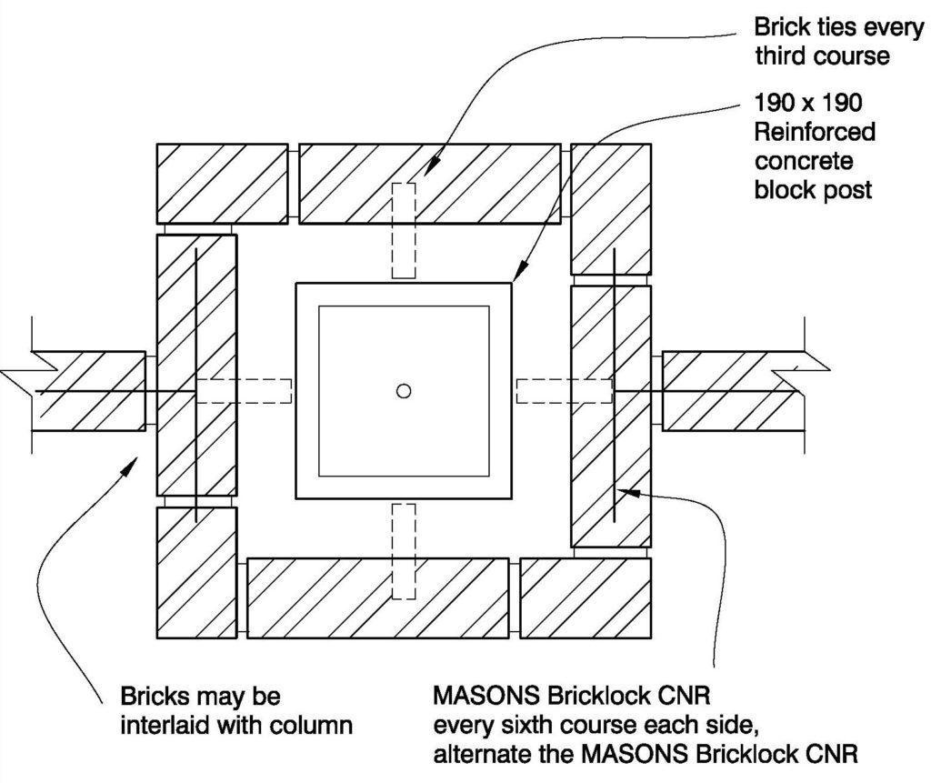 Clay Brick – Brick Column Concrete Block