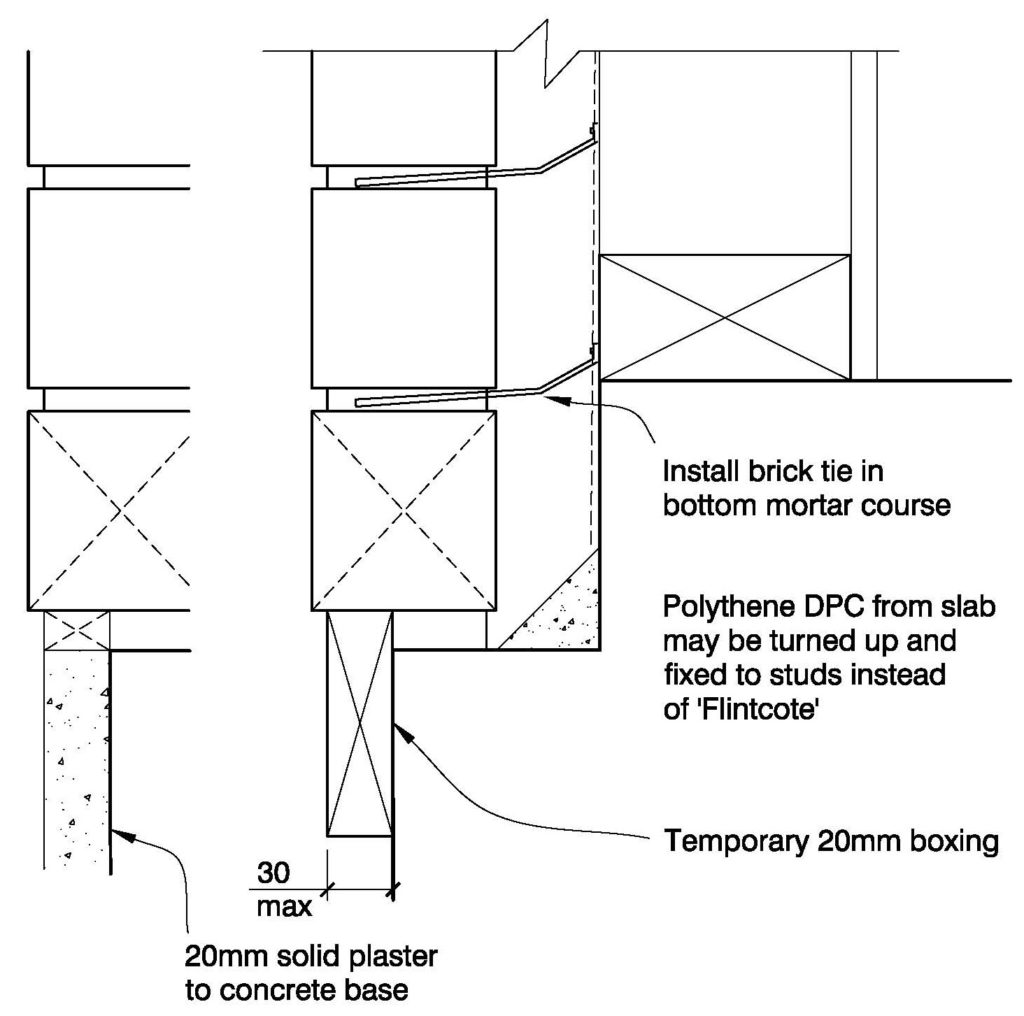 Clay Bricks – Plastering Of Concrete Base