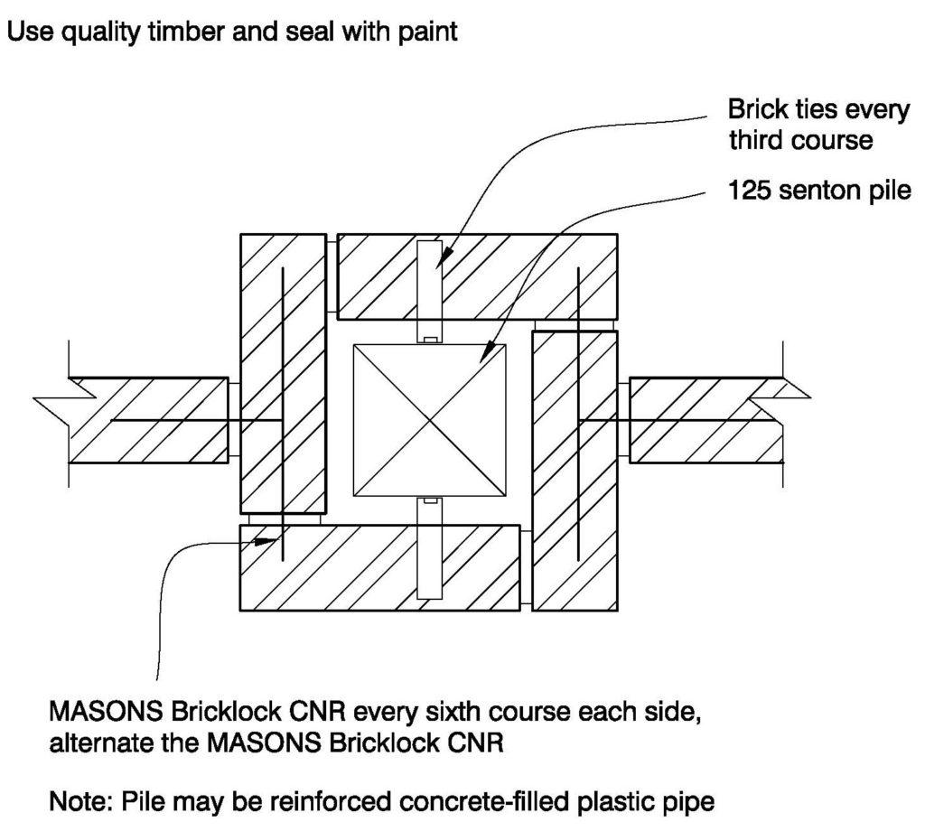 Brick Veneer – Brick Column Timber Pile