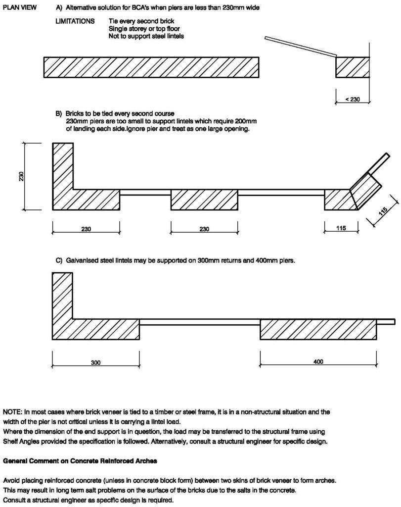 Clay Brick – Piers & Returns – Brick Veneer Openings & Arches